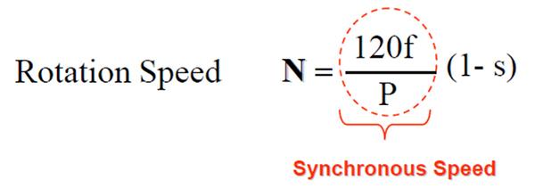 Công thức về tốc độ động cơ xoay chiều 3 pha biến tần