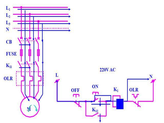 Minh họa mạch khởi động cơ 3 pha
