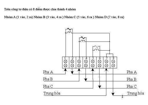 Sơ đồ dòng điện 3 pha